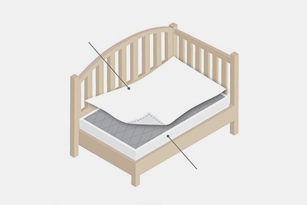 Easy to change bed linen